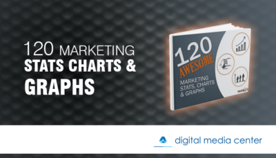 120 Marketing Stats Charts and Graphs